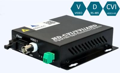 Convertisseurs VIDÉO HD + DATA jusqu´à 20 Km